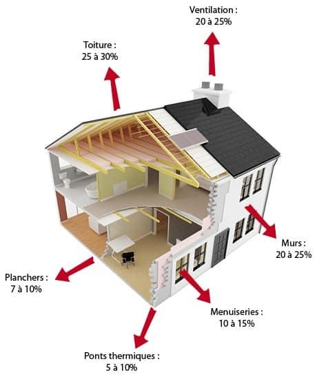 Thermographie par drone sur toute la france dronelis for Isolation thermique maison